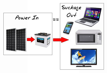 "Ideally your power generation will match your power ""suckage"""