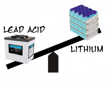 Lithium are around half the weight of lead acid